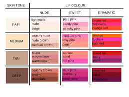 image result for what colors of clothes go good with pale light