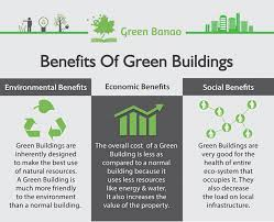 gray green what is the benefits of the green buildings u0026 methods