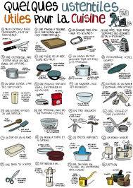 image result for les ustensiles de cuisine et leur nom learning