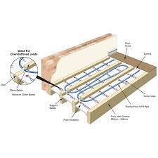 Floor Fine Under Floor Heating Uk Underfloor Heating Uk Cost - Under floor heating uk