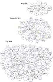 linked data evolving the web into a global data space