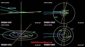comet ison orbit diagram comet hale bopp orbit u2022 sharedw org