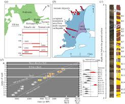 geological and historical evidence of irregular recurrent
