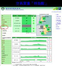 bureau de change malo macau climate change leads to improvements to weather bureau