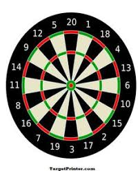 printable target large numbered bullseye gun shooting range