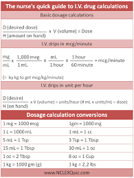 printable drugs quiz i v drug calculations cheat sheet school nclex and medical