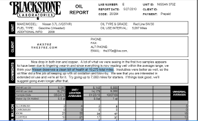 nissan 370z oil filter my vq37 gets clean bill of health from blackstone lab woot
