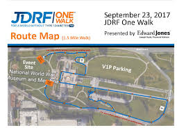 One World Route Map by Jdrf One Walk Kansas City 2017 Jdrf One Walk