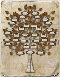 family tree design 33 individuals with labels babies