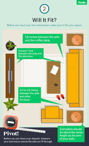 Buy A Sofa Infographic How To Buy A Couch U2014 Life At Home U2014 Trulia Blog