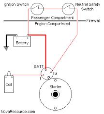 starter motor wiring diagram chevy circuit and schematics diagram