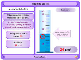 samples maths mental starters powerpoint resources for teachers