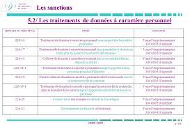 Le Violet Lui Donne Du Caractère De L Cifocss Xi ème Promotion Ppt Télécharger
