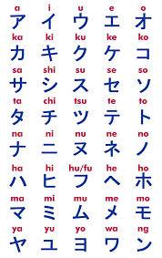 best 25 japanese names ideas on pinterest japanese language