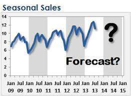 Demand Forecasting Excel Template by How To Create A Rolling Forecast Of Seasonal Sales In Excel