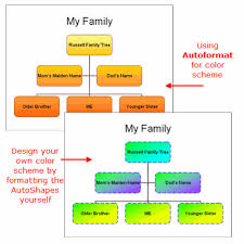 family trees the powerpoint organization chart