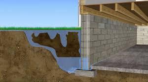 water coming through basement floor basements ideas