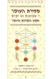 spiritual guide to counting the omer counting of the omer spiritual guide hebrew store kehotonline