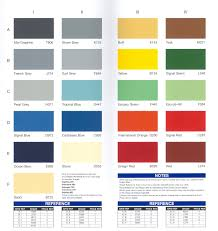 international color code mechanical electrical racarna