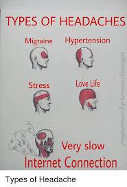 Slow Internet Meme - types of headaches migraine hypertension stress love life very slow