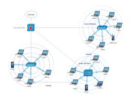 Home Lan Network Design Roaming Wireless Local Area Network Diagram Cisco Network