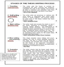 Resume Picture Or Not Hdrm2013 Stages Involved In Writing A Thesis