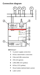 abb low voltage products and systems