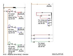 5 pin spdt relay wiring diagram 24vdc relay wiring diagram