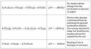 Standard Entropy Change Table Chapter 9 Reaction Energetics