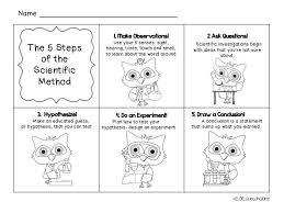 12 best scientific method images on pinterest science classroom