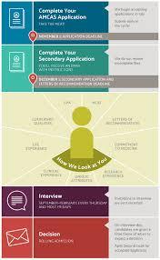 application process alpert medical admissions