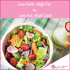 this article will compare low carb high fat diet with low fat