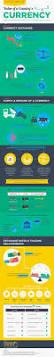 lexus international trade hk ltd top 25 best international stock markets ideas on pinterest what