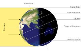 Tropic Of Cancer Map Noaa Nasa Scijinks What U0027s A Solstice