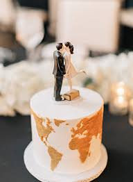 20 travel inspired wedding details for the adventurous couple