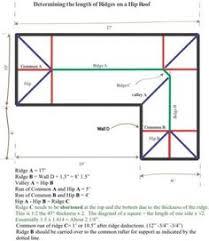 Hip Roof Measurements Cross Hip Roof Top Beams Roof U0026 Ceiling Designs Pinterest