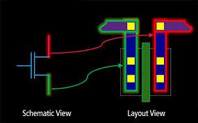 virtuoso layout design basics custom analog advanced node