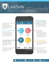 Vcu Map Livesafe Vcu Police