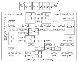 gmc yukon 2000 u2013 2001 u2013 fuse box diagram auto genius
