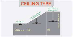 ceiling fans for sloped ceilings ceiling fan on angled mounts vaulted ceilings modern design