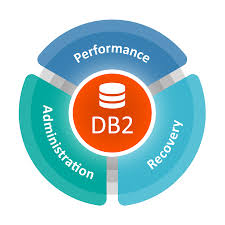 data management for db2 on z os bmc software