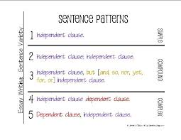the simple secrets of sentence variety the sentence patterns