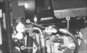 service hydraulics