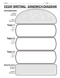 persuasive essay sample pdf writing pdf essay writing sandwich diagram download as pdf writing pdf essay writing sandwich diagram download as pdf