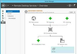 rds8 quick and easy remoteapp on windows server 2012 concurrency