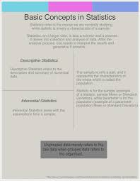 What Is Blinding In Statistics A Great Info Graphic Based On A Tutorial On Probability And