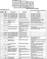 honda crv ecu wiring diagram honda wiring diagrams instruction