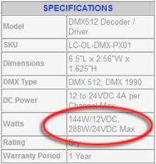 led tutorials dmx led control installation