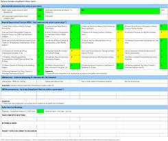 sample weekly progress reports