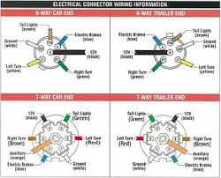 7 pin flat trailer plug wiring diagram u2013 wirdig u2013 readingrat net